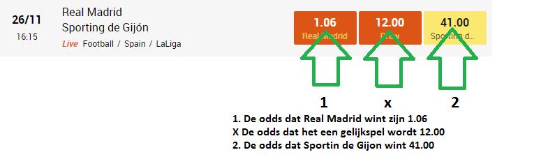 odds888